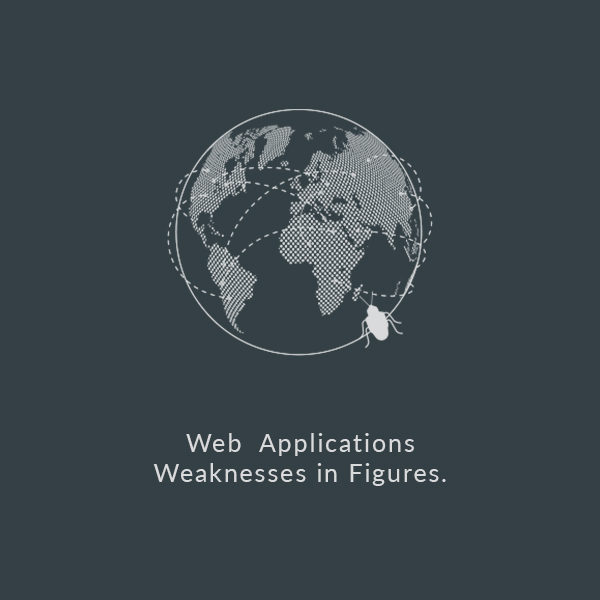Web Applications' Weaknesses in Figures
